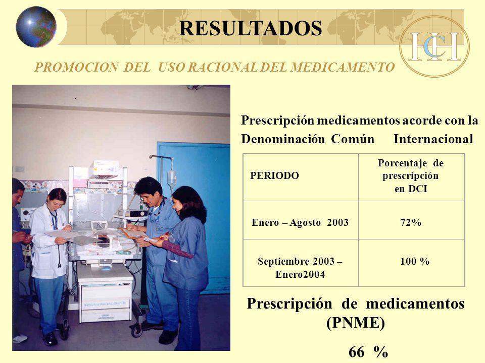 SISTEMA DE DISTRUBUCION PROFESIONAL RESPONSABLE TRAMITE DE LA RECETA SERVICIO DE FARMACIA Sistema Tradicional Enfermeras Familiar del paciente, personal del servicio, internos de medicina.