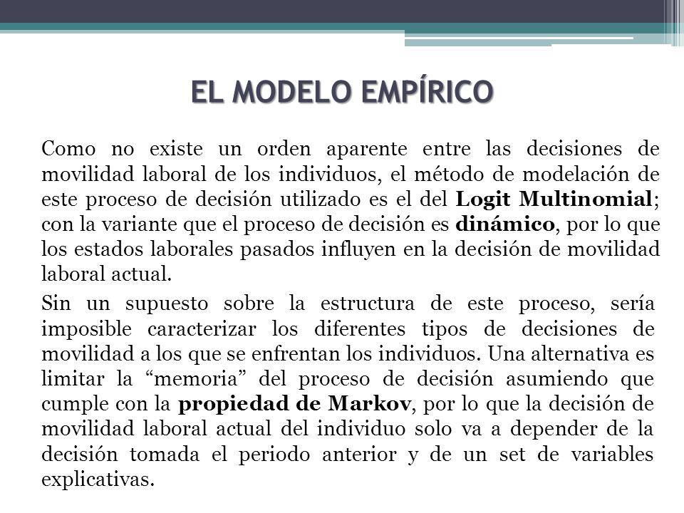 Como no existe un orden aparente entre las decisiones de movilidad laboral de los individuos, el método de modelación de este proceso de decisión utilizado es el del Logit Multinomial; con la variante que el proceso de decisión es dinámico, por lo que los estados laborales pasados influyen en la decisión de movilidad laboral actual.