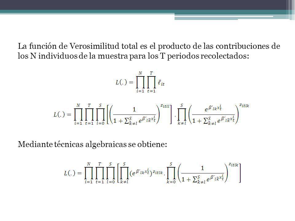 La función de Verosimilitud total es el producto de las contribuciones de los N individuos de la muestra para los T periodos recolectados: Mediante técnicas algebraicas se obtiene: