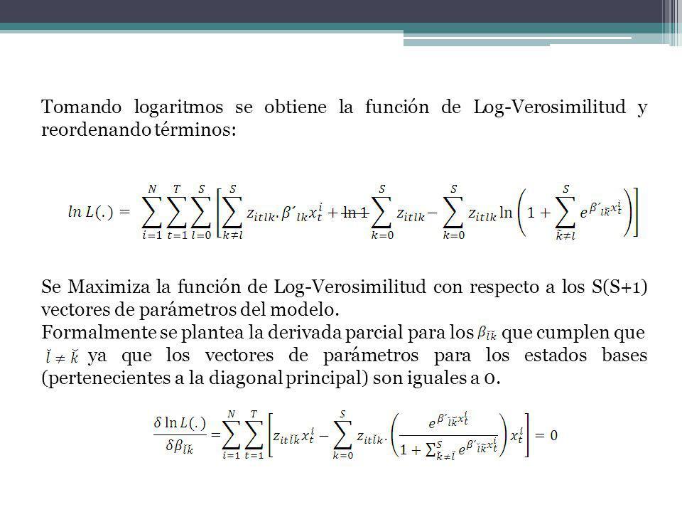 Tomando logaritmos se obtiene la función de Log-Verosimilitud y reordenando términos: Se Maximiza la función de Log-Verosimilitud con respecto a los S(S+1) vectores de parámetros del modelo.