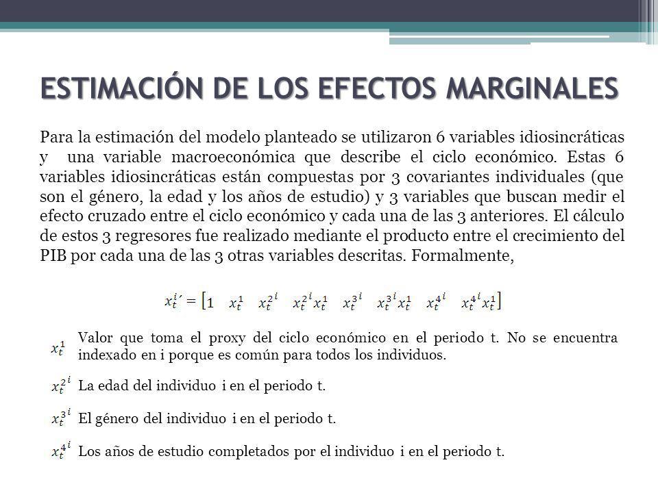 ESTIMACIÓN DE LOS EFECTOS MARGINALES Para la estimación del modelo planteado se utilizaron 6 variables idiosincráticas y una variable macroeconómica que describe el ciclo económico.