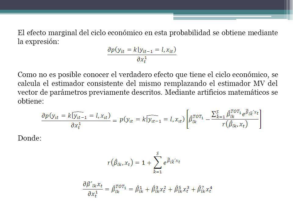 El efecto marginal del ciclo económico en esta probabilidad se obtiene mediante la expresión: Como no es posible conocer el verdadero efecto que tiene el ciclo económico, se calcula el estimador consistente del mismo remplazando el estimador MV del vector de parámetros previamente descritos.