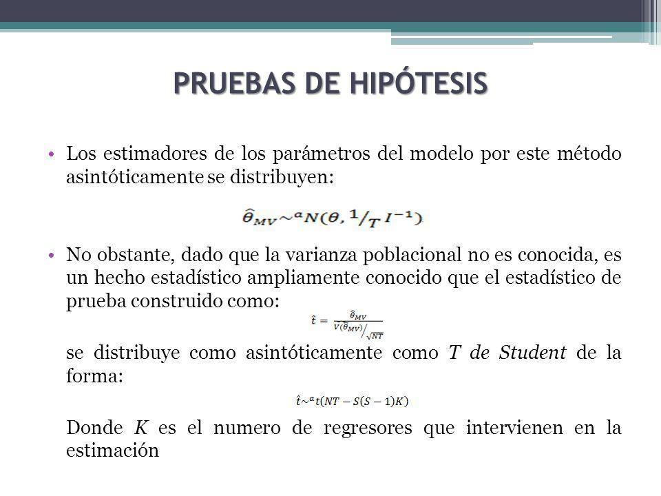 PRUEBAS DE HIPÓTESIS Los estimadores de los parámetros del modelo por este método asintóticamente se distribuyen: No obstante, dado que la varianza poblacional no es conocida, es un hecho estadístico ampliamente conocido que el estadístico de prueba construido como: se distribuye como asintóticamente como T de Student de la forma: Donde K es el numero de regresores que intervienen en la estimación
