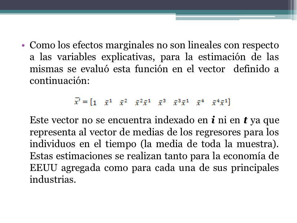 Como los efectos marginales no son lineales con respecto a las variables explicativas, para la estimación de las mismas se evaluó esta función en el vector definido a continuación: Este vector no se encuentra indexado en i ni en t ya que representa al vector de medias de los regresores para los individuos en el tiempo (la media de toda la muestra).