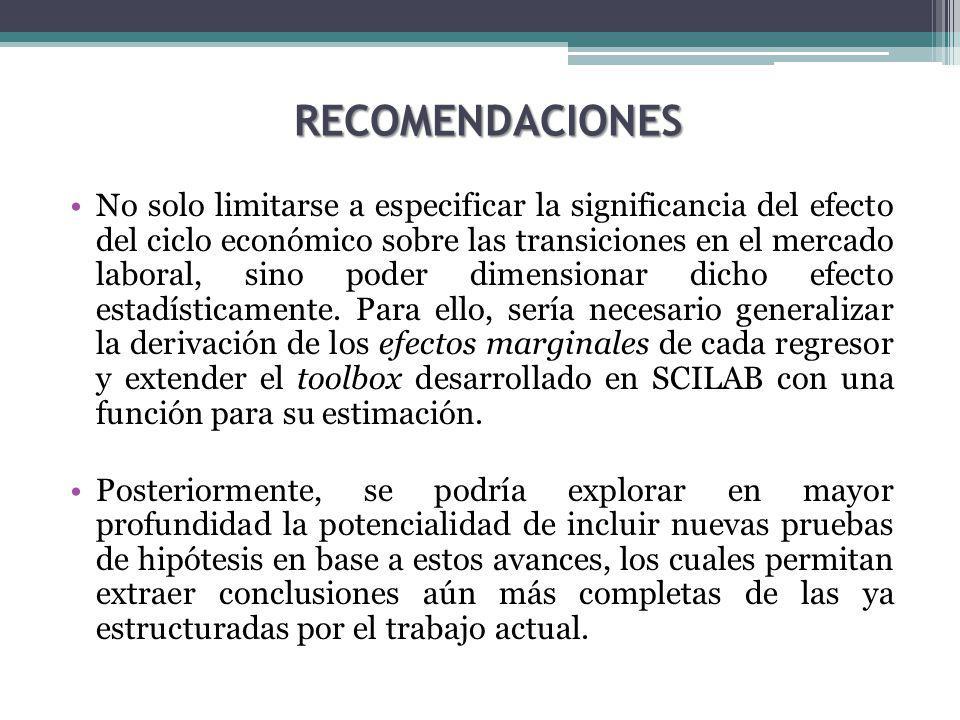 RECOMENDACIONES No solo limitarse a especificar la significancia del efecto del ciclo económico sobre las transiciones en el mercado laboral, sino poder dimensionar dicho efecto estadísticamente.