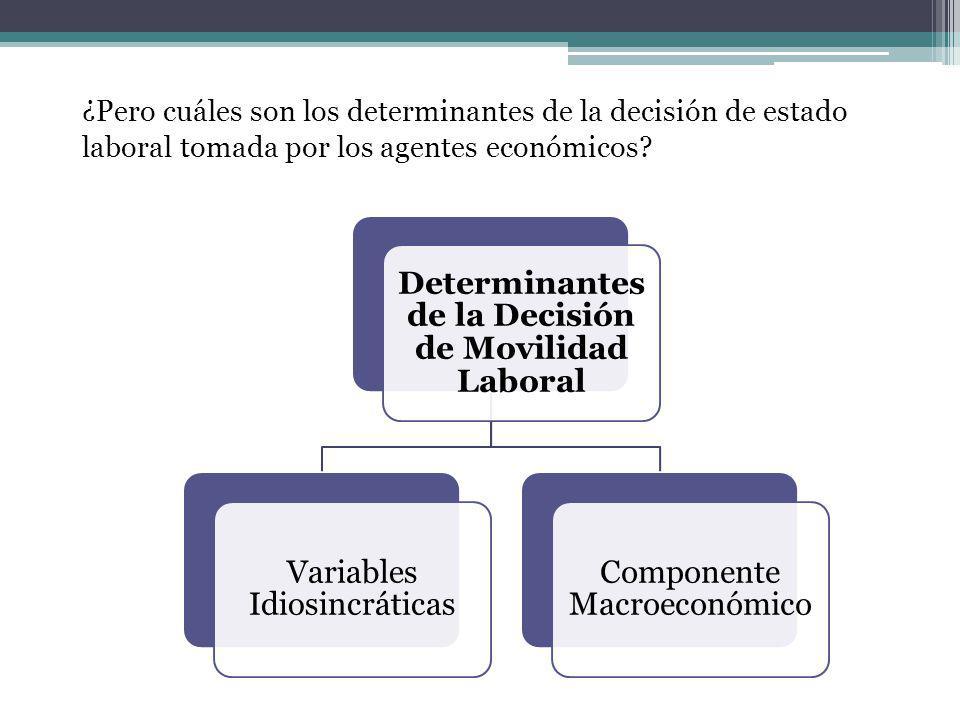 Determinantes de la Decisión de Movilidad Laboral Variables Idiosincráticas Componente Macroeconómico ¿Pero cuáles son los determinantes de la decisión de estado laboral tomada por los agentes económicos?