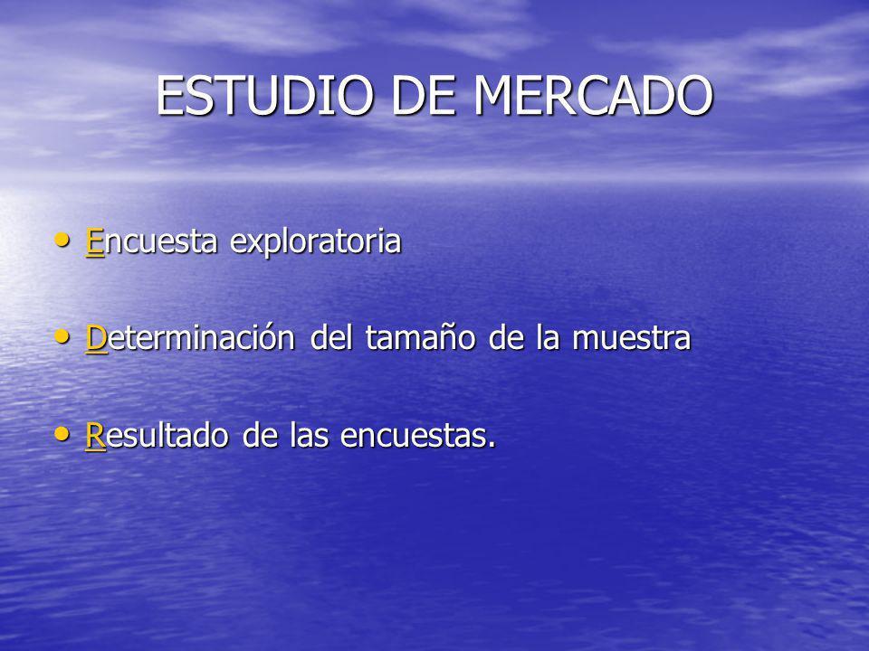 ESTUDIO DE MERCADO Encuesta exploratoria Encuesta exploratoria E Determinación del tamaño de la muestra Determinación del tamaño de la muestra D Resul