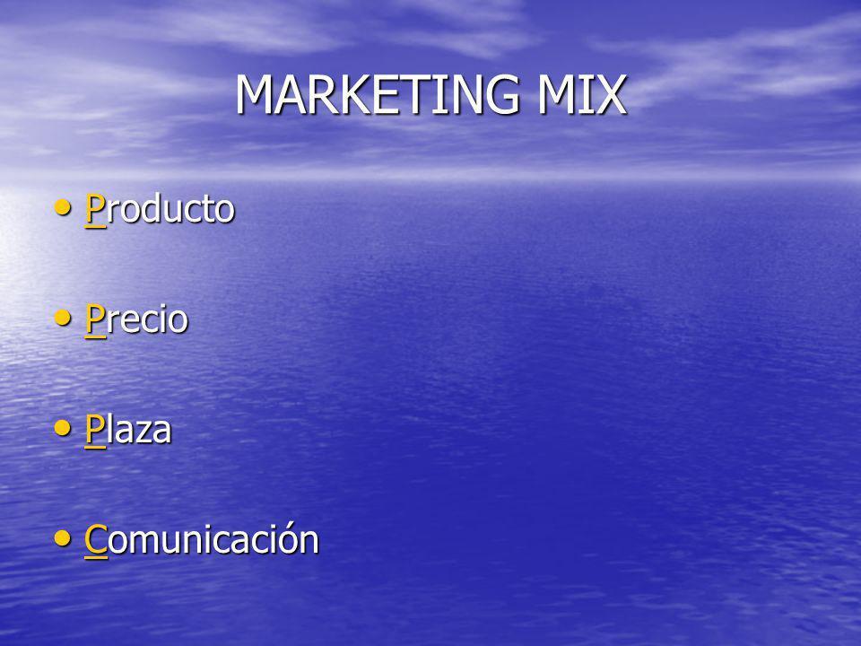 MARKETING MIX Producto Producto P Precio Precio P Plaza Plaza P Comunicación Comunicación C