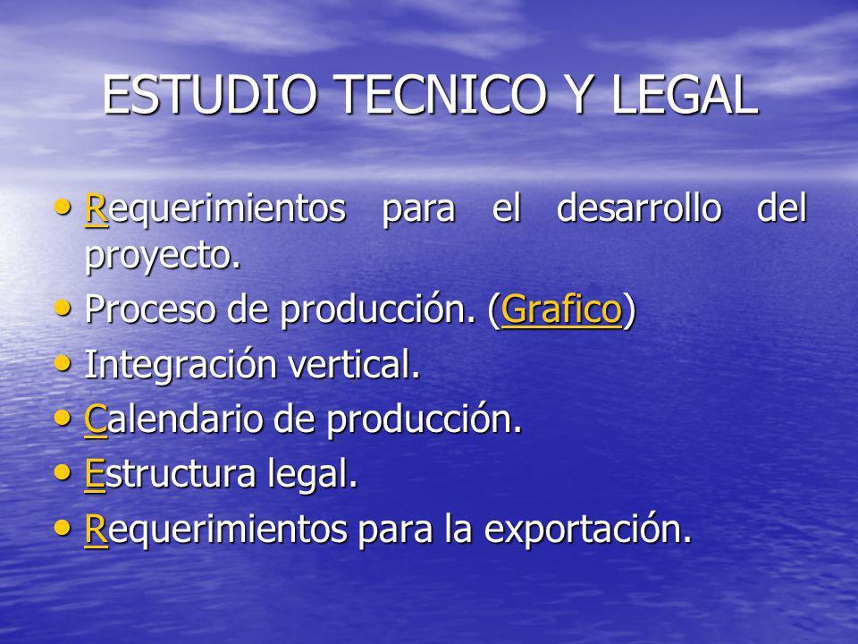 ESTUDIO TECNICO Y LEGAL Requerimientos para el desarrollo del proyecto. Requerimientos para el desarrollo del proyecto. R Proceso de producción. (Graf