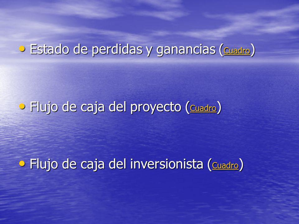 Estado de perdidas y ganancias ( Cuadro ) Estado de perdidas y ganancias ( Cuadro ) Cuadro Flujo de caja del proyecto ( Cuadro ) Flujo de caja del pro
