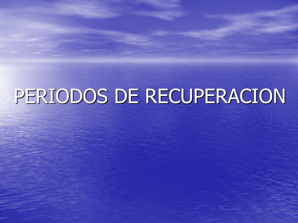 PERIODOS DE RECUPERACION
