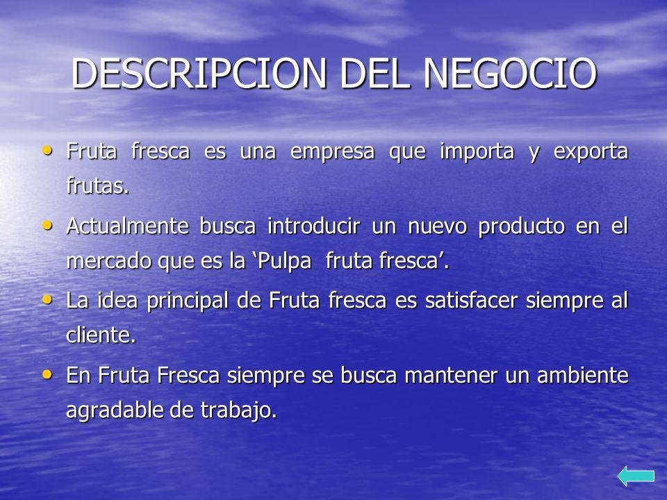 DESCRIPCION DEL NEGOCIO Fruta fresca es una empresa que importa y exporta frutas. Fruta fresca es una empresa que importa y exporta frutas. Actualment