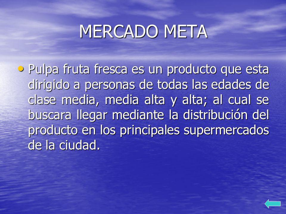 MERCADO META Pulpa fruta fresca es un producto que esta dirigido a personas de todas las edades de clase media, media alta y alta; al cual se buscara