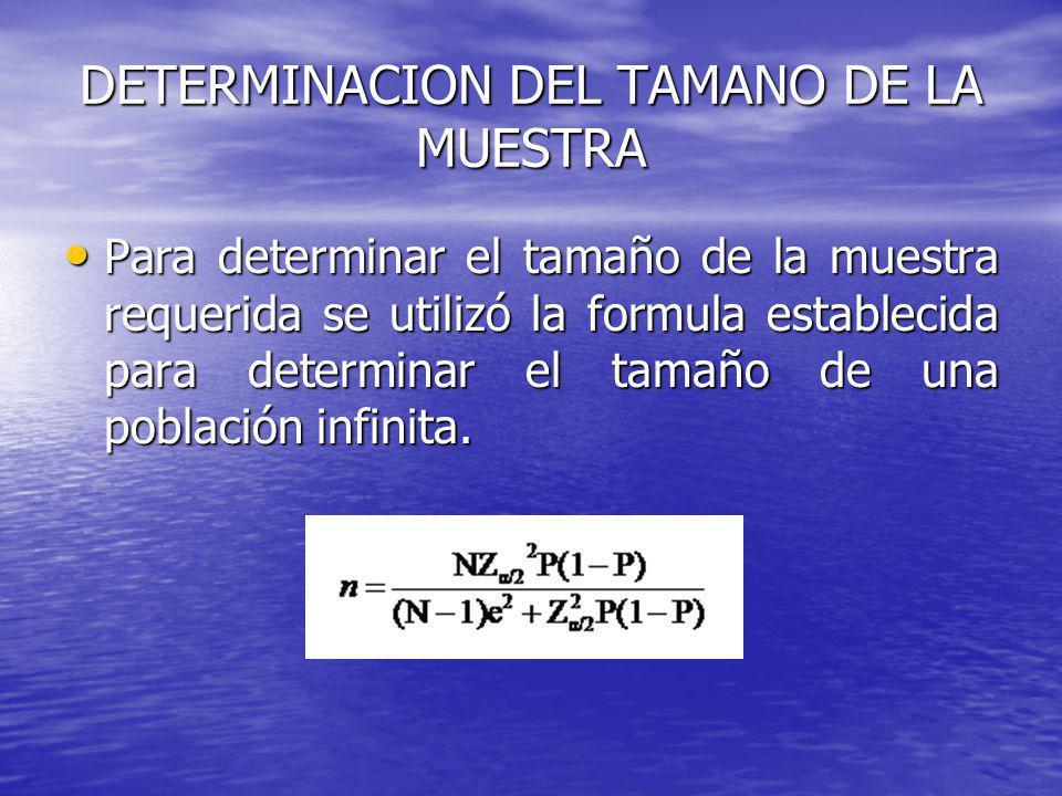 DETERMINACION DEL TAMANO DE LA MUESTRA Para determinar el tamaño de la muestra requerida se utilizó la formula establecida para determinar el tamaño d