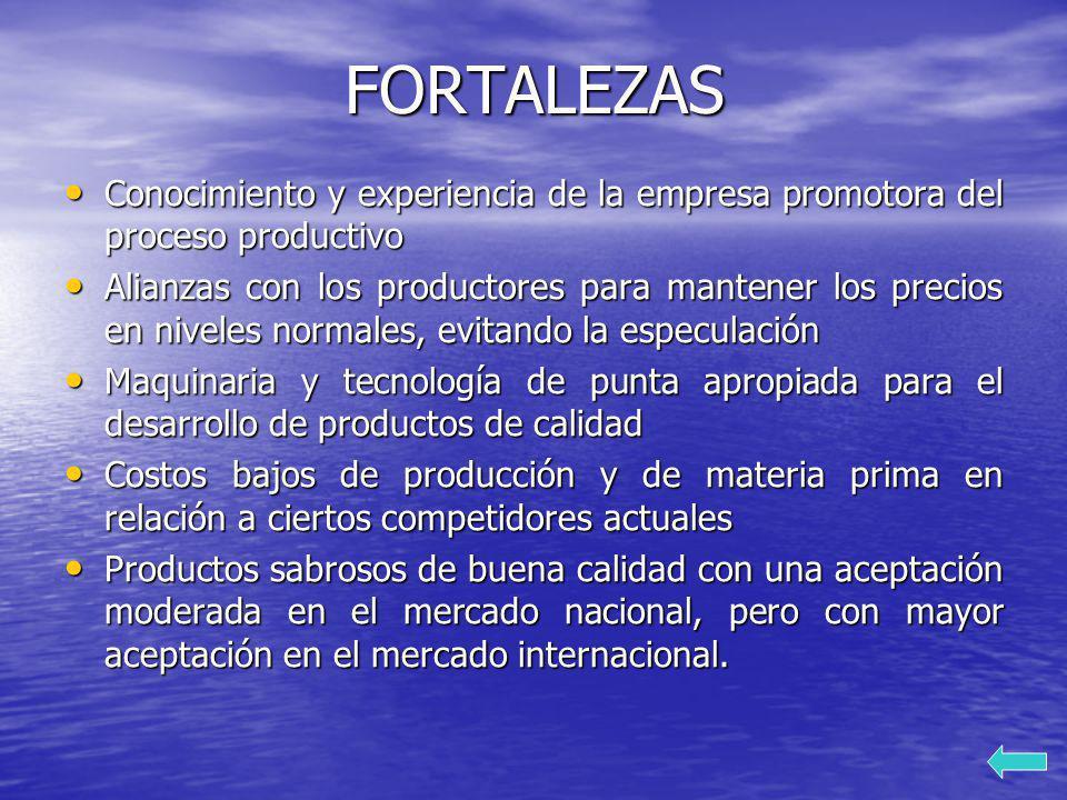FORTALEZAS Conocimiento y experiencia de la empresa promotora del proceso productivo Conocimiento y experiencia de la empresa promotora del proceso pr