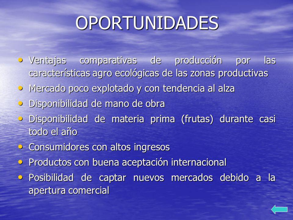 OPORTUNIDADES Ventajas comparativas de producción por las características agro ecológicas de las zonas productivas Ventajas comparativas de producción