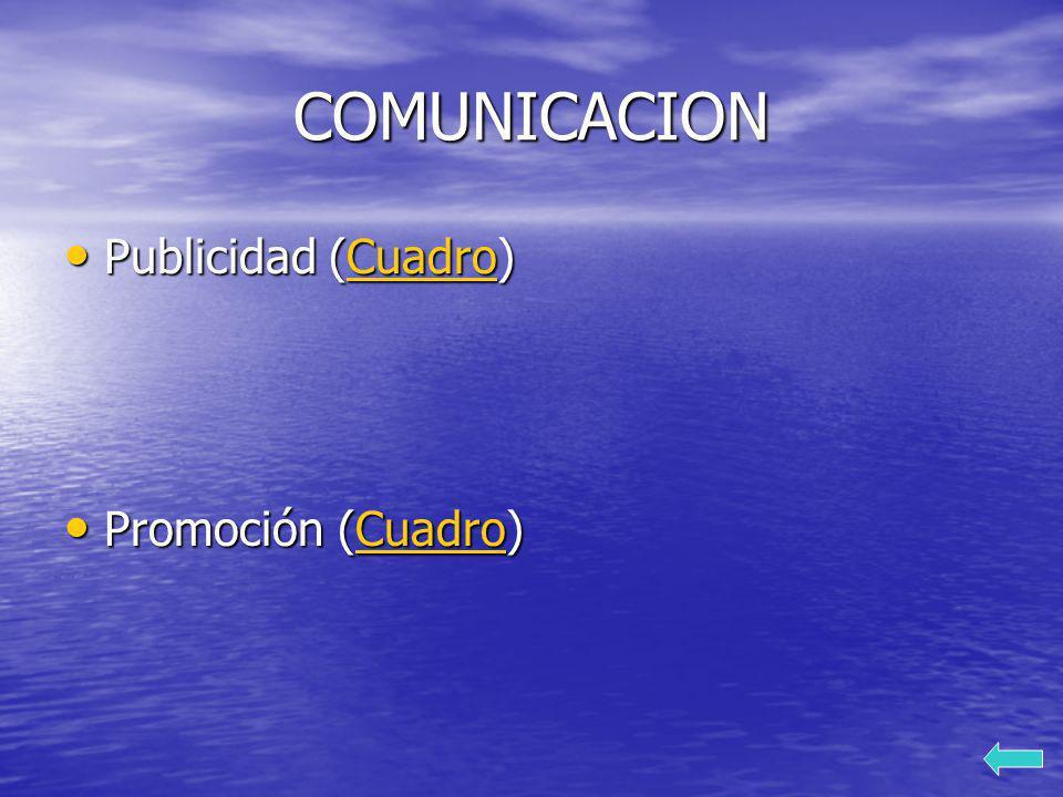 COMUNICACION Publicidad (Cuadro) Publicidad (Cuadro)Cuadro Promoción (Cuadro) Promoción (Cuadro)Cuadro
