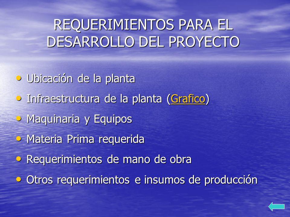 REQUERIMIENTOS PARA EL DESARROLLO DEL PROYECTO Ubicación de la planta Ubicación de la planta Infraestructura de la planta (Grafico) Infraestructura de