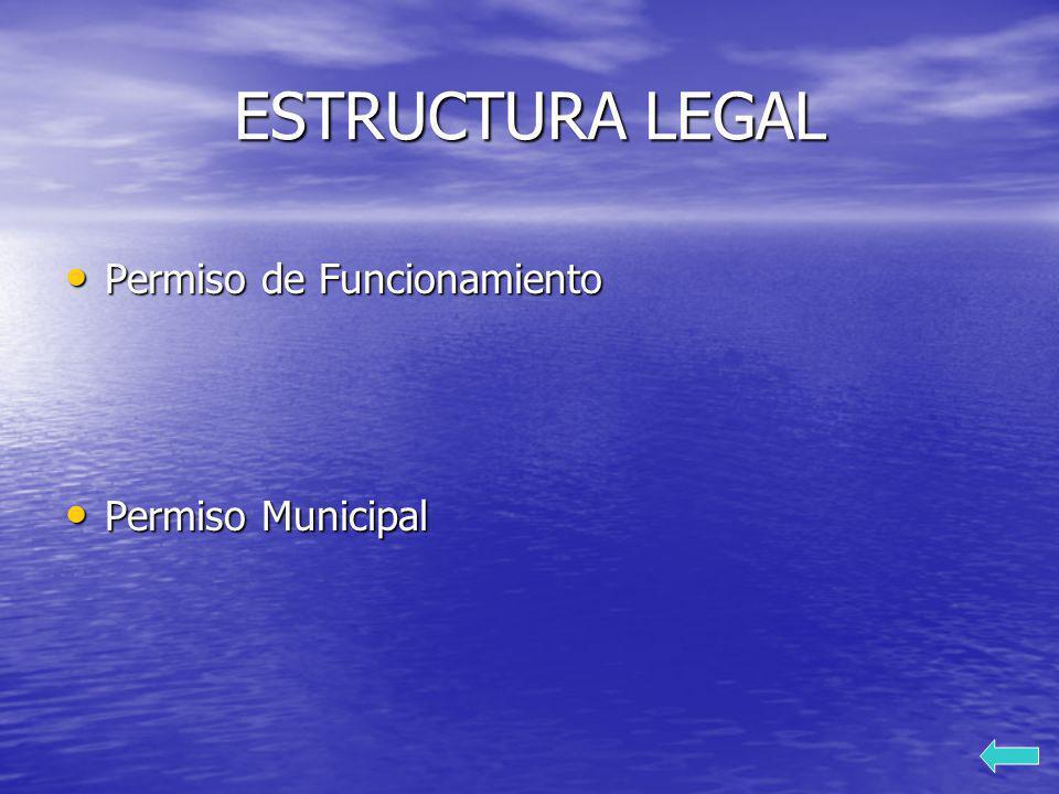 ESTRUCTURA LEGAL Permiso de Funcionamiento Permiso de Funcionamiento Permiso Municipal Permiso Municipal