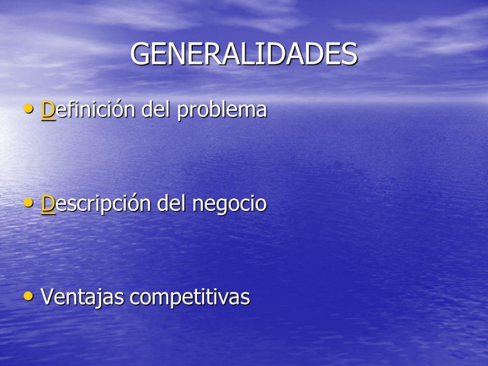 GENERALIDADES Definición del problema Definición del problema D Descripción del negocio Descripción del negocio D Ventajas competitivas Ventajas compe