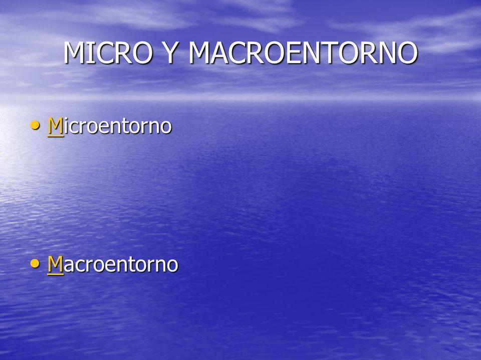 MICRO Y MACROENTORNO Microentorno Microentorno M Macroentorno Macroentorno M