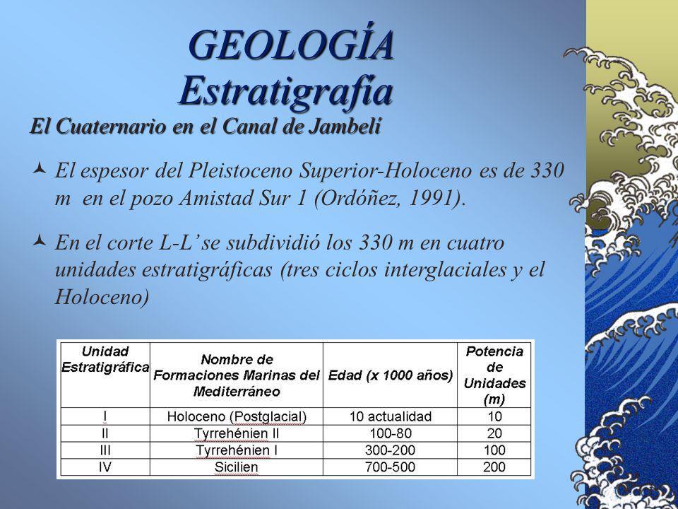 GEOLOGÍA El Cuaternario en el Canal de Jambelí El Cuaternario en el Canal de Jambelí Se considera como límite entre el Pleistoceno Superior y el Pleis