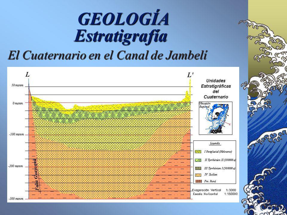 GEOLOGÍA El Cuaternario en el Canal de Jambelí El espesor del Pleistoceno Superior-Holoceno es de 330 m en el pozo Amistad Sur 1 (Ordóñez, 1991). En e
