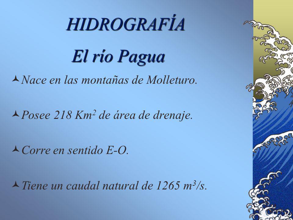 HIDROGRAFÍA El río Jubones Historia de sus cambios de Curso En 1750 en su desembocadura formaba los ríos Payana 1, 2 y 3. En los mapas a partir de 185