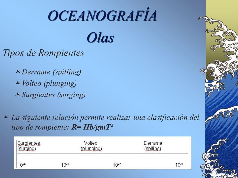 OCEANOGRAFIA OleajeMetodología