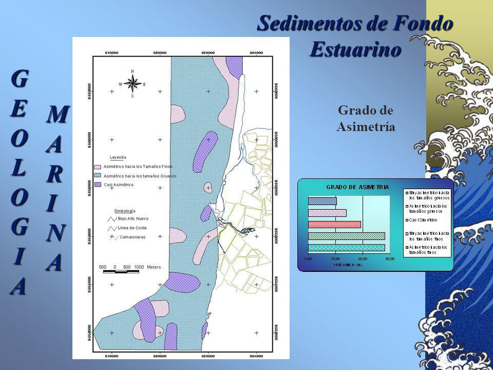 Sedimentos de Fondo Estuarino GEOLOGIA MARINA Grado de Clasificación