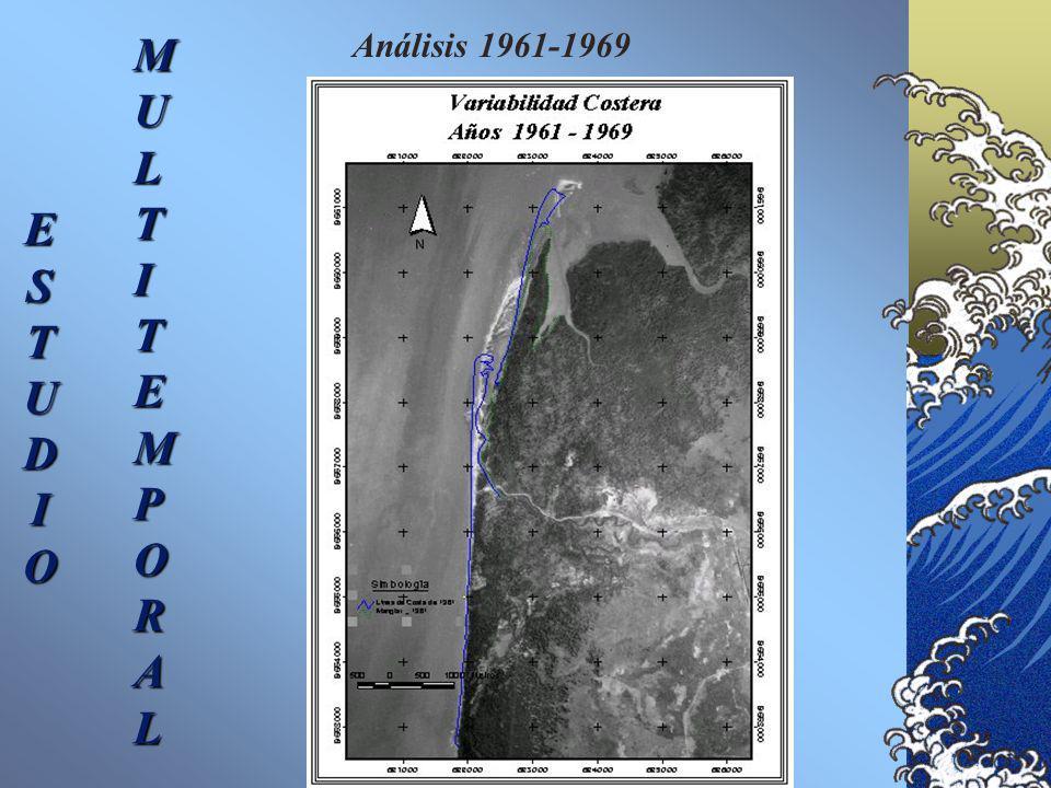 ESTUDIO MULTITEMPORAL Análisis de Fotografías Aéreas Se utilizaron fotografías aéreas de los años 1961, 1969, 1977 y 1986 a escala 1:60000, y el perfi