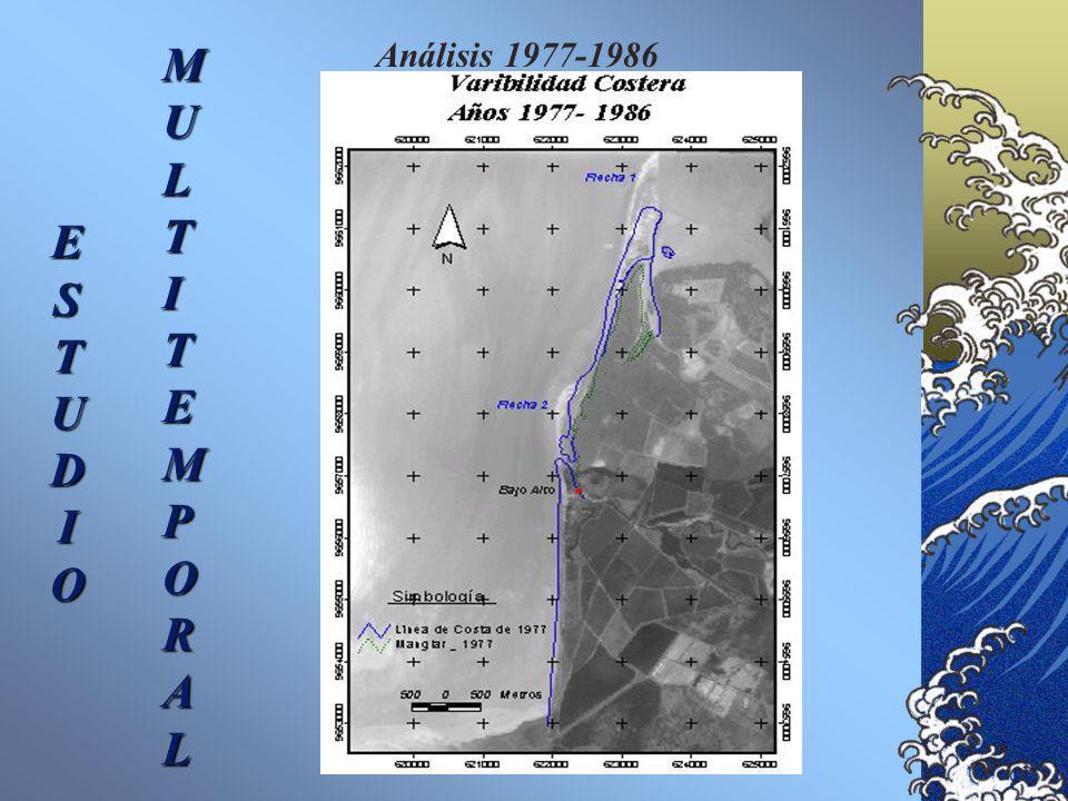 Análisis 1969-1977 ESTUDIO MULTITEMPORAL