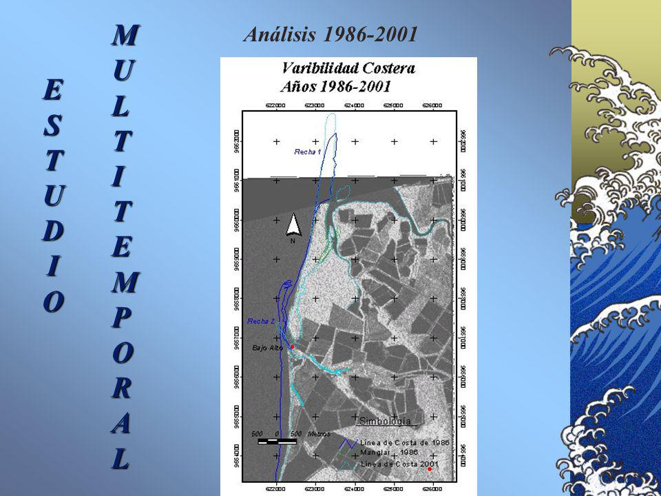 Análisis 1977-1986 ESTUDIO MULTITEMPORAL