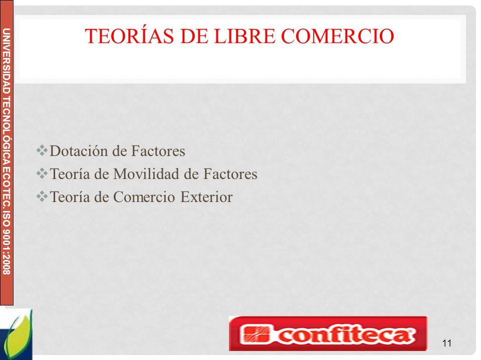 UNIVERSIDAD TECNOLÓGICA ECOTEC. ISO 9001:2008 TEORÍAS DE LIBRE COMERCIO Dotación de Factores Teoría de Movilidad de Factores Teoría de Comercio Exteri