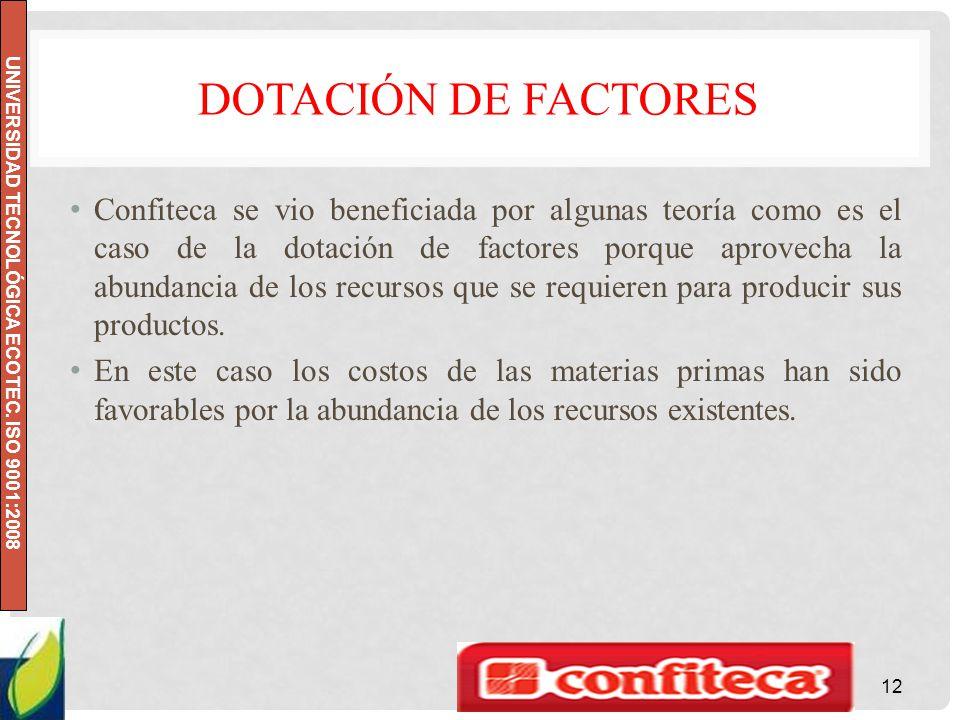 UNIVERSIDAD TECNOLÓGICA ECOTEC. ISO 9001:2008 DOTACIÓN DE FACTORES Confiteca se vio beneficiada por algunas teoría como es el caso de la dotación de f
