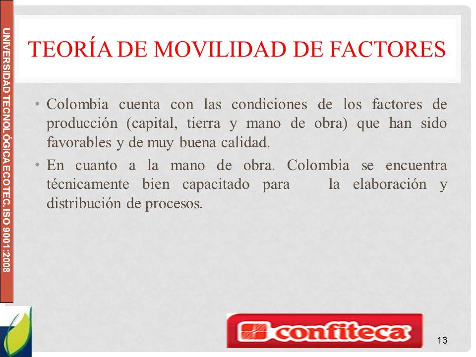 UNIVERSIDAD TECNOLÓGICA ECOTEC. ISO 9001:2008 TEORÍA DE MOVILIDAD DE FACTORES Colombia cuenta con las condiciones de los factores de producción (capit