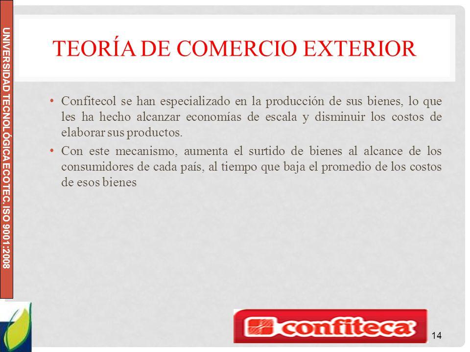 UNIVERSIDAD TECNOLÓGICA ECOTEC. ISO 9001:2008 TEORÍA DE COMERCIO EXTERIOR Confitecol se han especializado en la producción de sus bienes, lo que les h