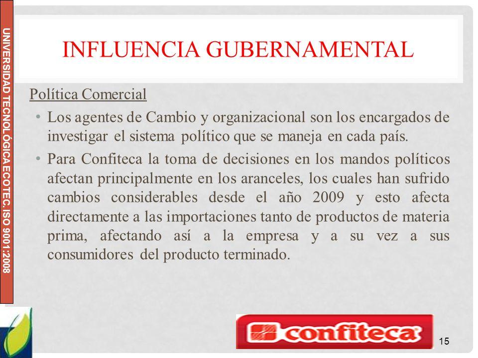 UNIVERSIDAD TECNOLÓGICA ECOTEC. ISO 9001:2008 INFLUENCIA GUBERNAMENTAL Política Comercial Los agentes de Cambio y organizacional son los encargados de