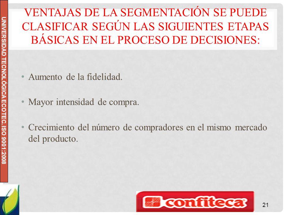 UNIVERSIDAD TECNOLÓGICA ECOTEC. ISO 9001:2008 VENTAJAS DE LA SEGMENTACIÓN SE PUEDE CLASIFICAR SEGÚN LAS SIGUIENTES ETAPAS BÁSICAS EN EL PROCESO DE DEC