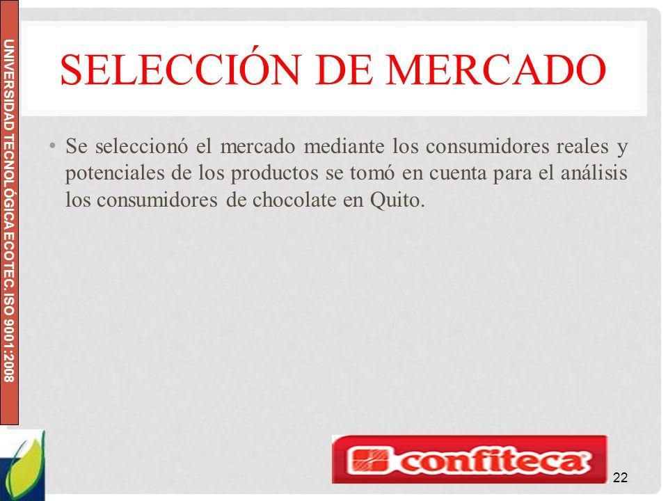 UNIVERSIDAD TECNOLÓGICA ECOTEC. ISO 9001:2008 SELECCIÓN DE MERCADO Se seleccionó el mercado mediante los consumidores reales y potenciales de los prod