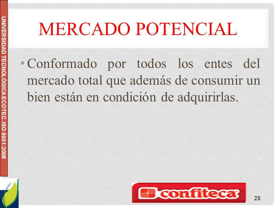 UNIVERSIDAD TECNOLÓGICA ECOTEC. ISO 9001:2008 MERCADO POTENCIAL Conformado por todos los entes del mercado total que además de consumir un bien están