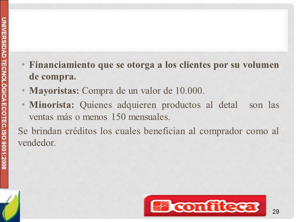 UNIVERSIDAD TECNOLÓGICA ECOTEC. ISO 9001:2008 Financiamiento que se otorga a los clientes por su volumen de compra. Mayoristas: Compra de un valor de