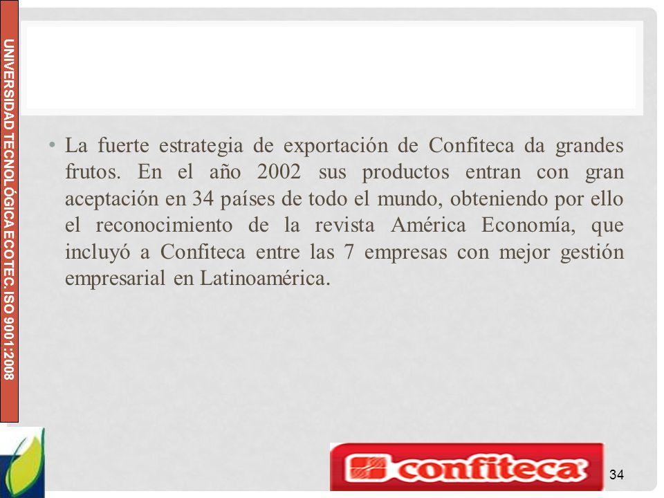 UNIVERSIDAD TECNOLÓGICA ECOTEC. ISO 9001:2008 La fuerte estrategia de exportación de Confiteca da grandes frutos. En el año 2002 sus productos entran