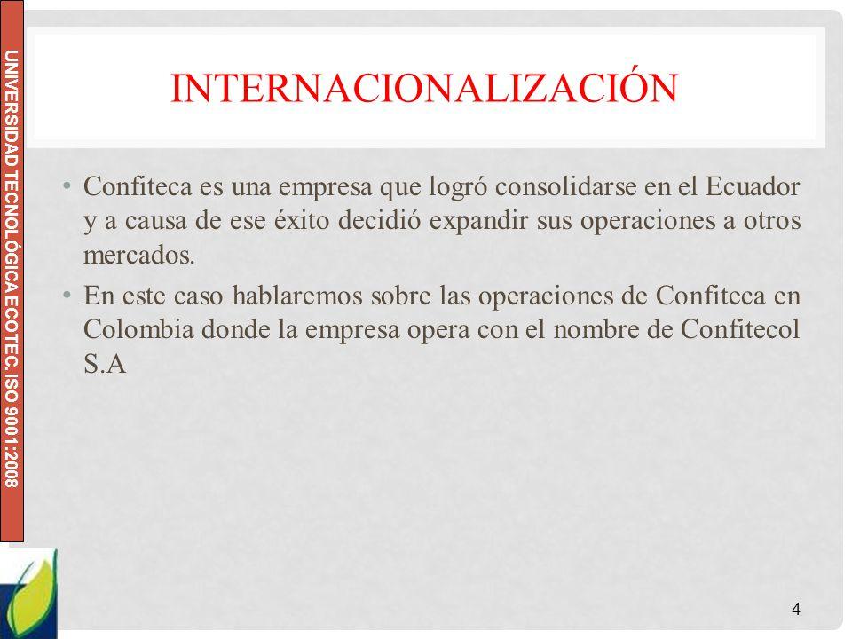 UNIVERSIDAD TECNOLÓGICA ECOTEC. ISO 9001:2008 INTERNACIONALIZACIÓN Confiteca es una empresa que logró consolidarse en el Ecuador y a causa de ese éxit