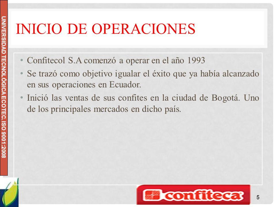 UNIVERSIDAD TECNOLÓGICA ECOTEC. ISO 9001:2008 INICIO DE OPERACIONES Confitecol S.A comenzó a operar en el año 1993 Se trazó como objetivo igualar el é