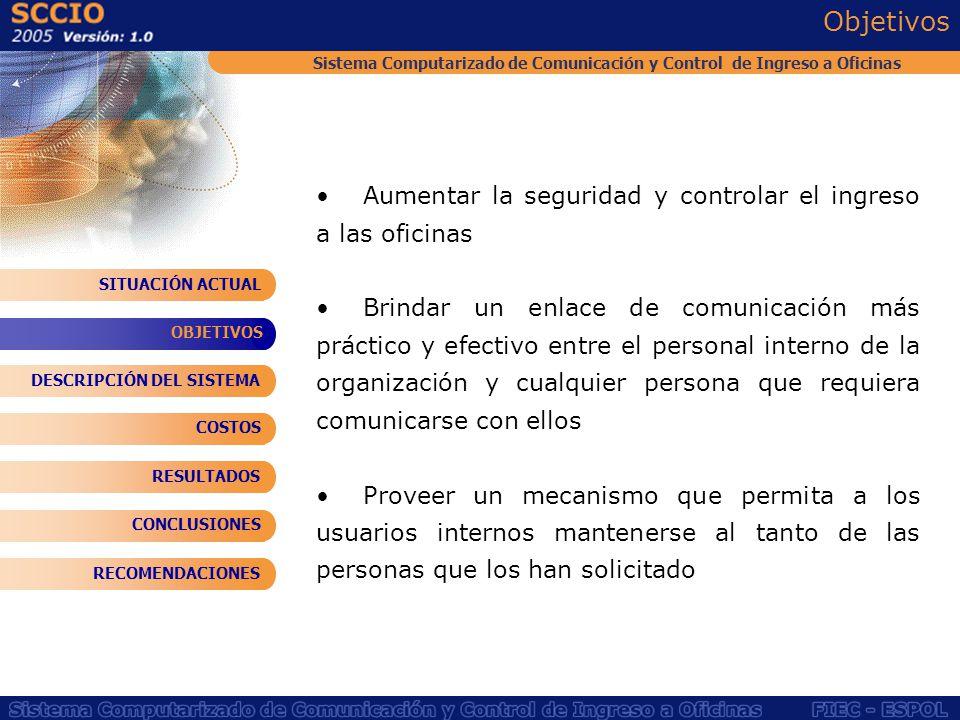 SCCIO Administrador SCCIO PorteroSCCIO Usuario Descripción general del sistema El sistema consta de tres módulos principales: un módulo de administración (SCCIO Administrador) uno de comunicación (SCCIO Portero) y uno de interacción con los usuarios internos (SCCIO Usuario) RESULTADOS CONCLUSIONES RECOMENDACIONES SITUACIÓN ACTUAL OBJETIVOS DESCRIPCIÓN DEL SISTEMA COSTOS
