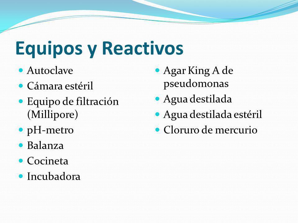Equipos y Reactivos Autoclave Cámara estéril Equipo de filtración (Millipore) pH-metro Balanza Cocineta Incubadora Agar King A de pseudomonas Agua des