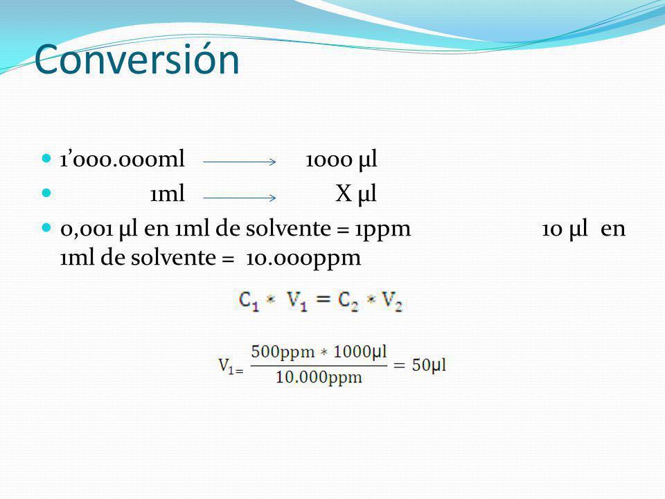 Conversión 1000.000ml1000 µl 1ml X µl 0,001 µl en 1ml de solvente = 1ppm 10 µl en 1ml de solvente = 10.000ppm