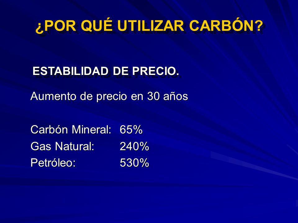 ¿POR QUÉ UTILIZAR CARBÓN? Carbón Mineral:0.15 Centavos de USD/MJ Gas Natural:0.51 Centavos de USD/MJ Petróleo:0.82 Centavos de USD/MJ PRECIO EN MERCAD