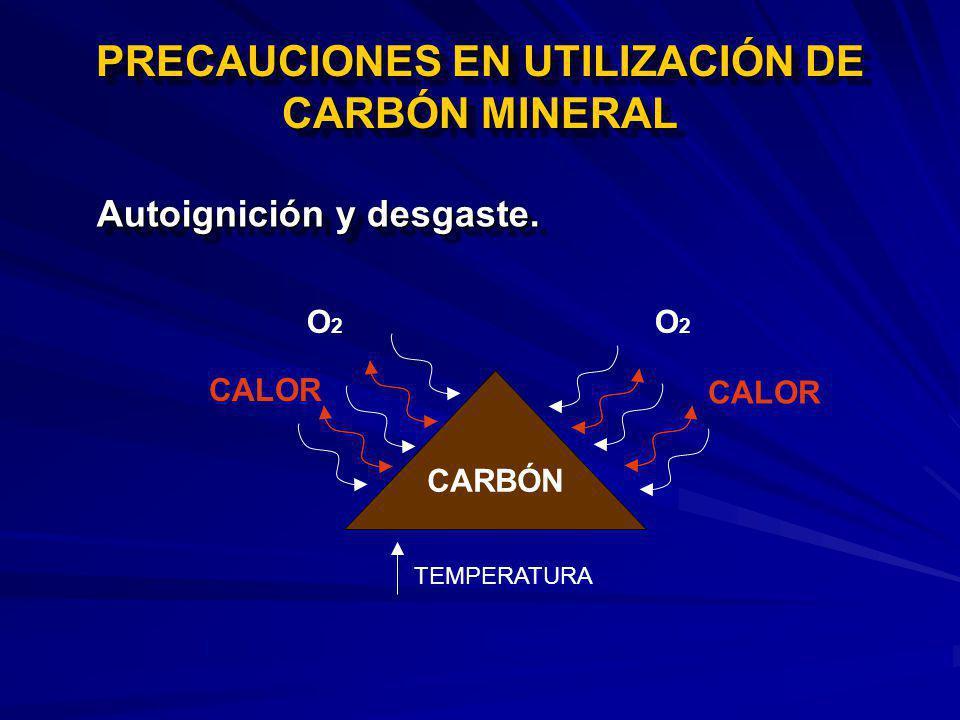 PRECAUCIONES EN UTILIZACIÓN DE CARBÓN MINERAL Explosiones de polvo. COMBUSTIBLE OXIGENOTEMPERATURA DISPERSIONCONFINAMIENTO